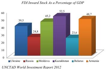 Belarus Sends Confusing Messages To Investors